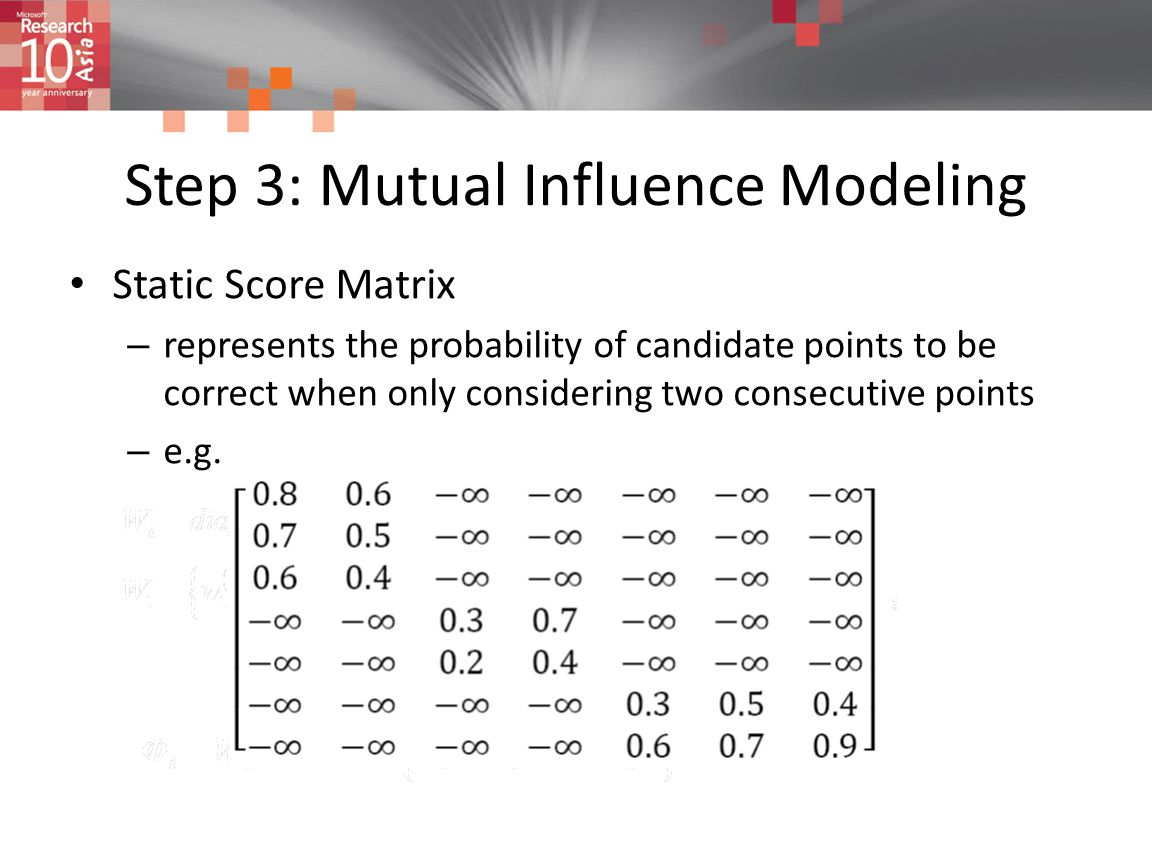 Step 3: Mutual Influence Modeling Static Score Matrix – represents the probability of candidate points to be correct when only considering two consecu