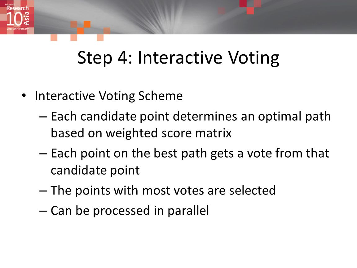 Step 4: Interactive Voting Interactive Voting Scheme – Each candidate point determines an optimal path based on weighted score matrix – Each point on
