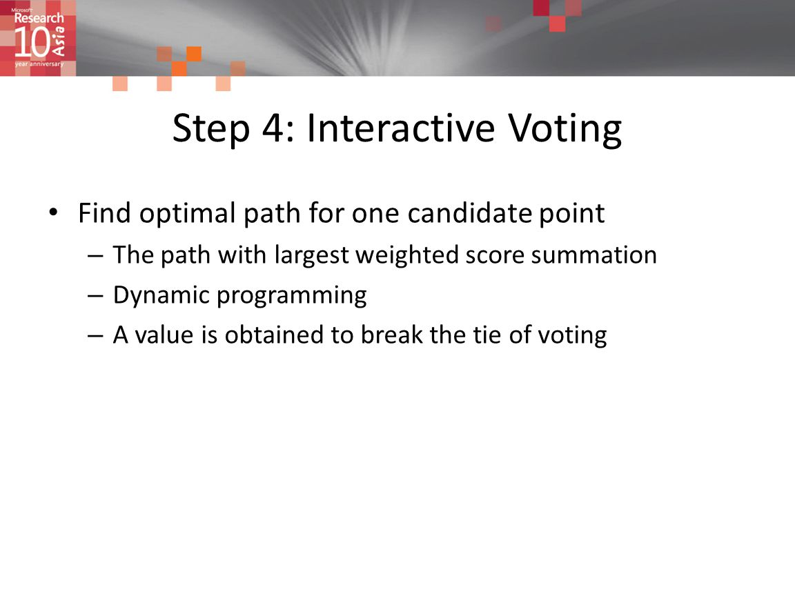 Step 4: Interactive Voting Find optimal path for one candidate point – The path with largest weighted score summation – Dynamic programming – A value