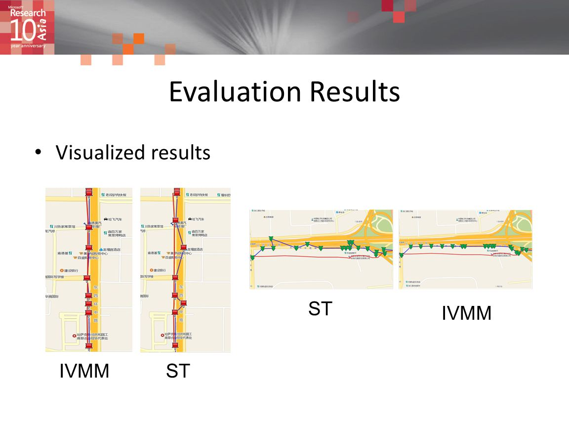 Evaluation Results Visualized results IVMM ST