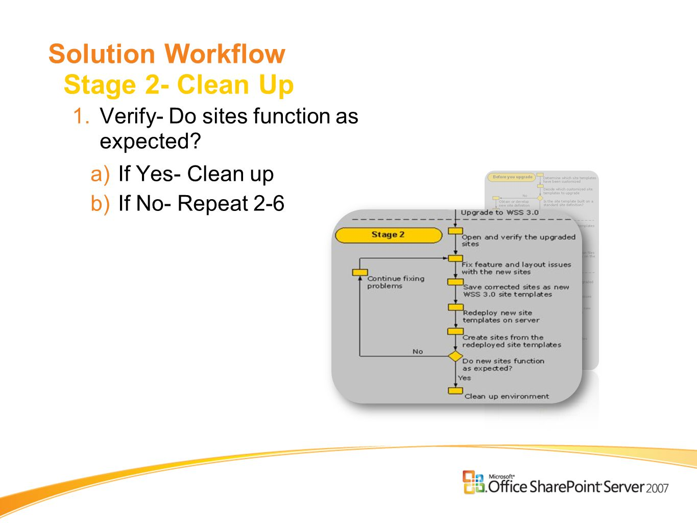 Solution Workflow Stage 2- Clean Up 1.Verify- Do sites function as expected.