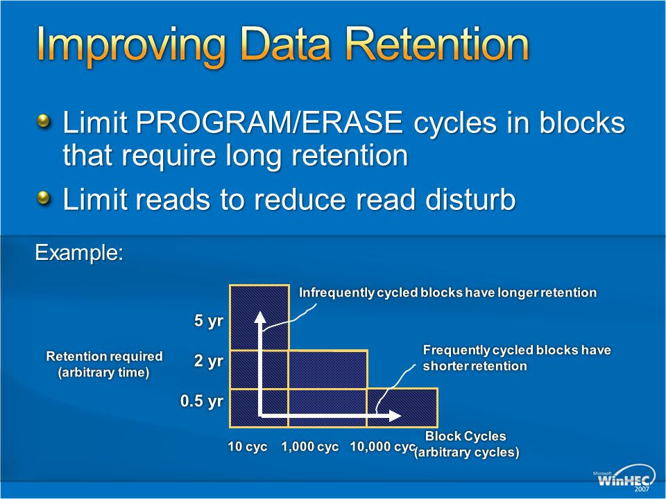 Limit PROGRAM/ERASE cycles in blocks that require long retention Limit reads to reduce read disturb Example: