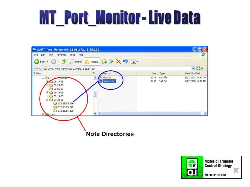 Note Directories