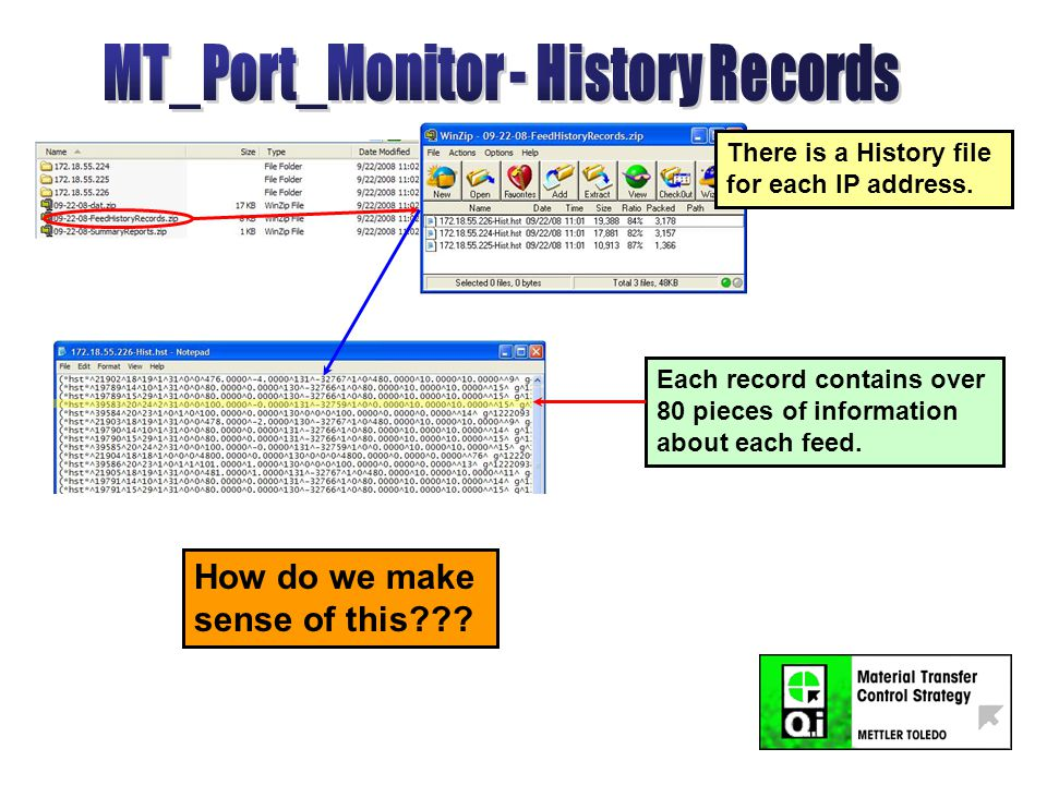 There is a History file for each IP address.