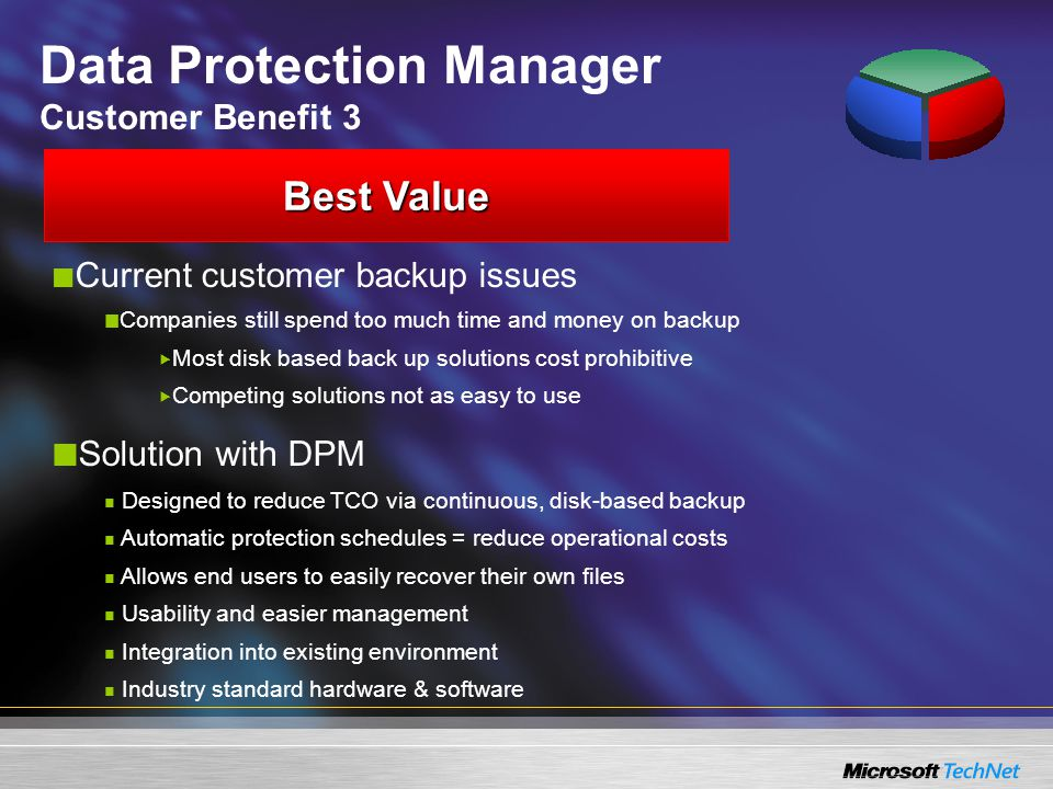 Data Protection Manager Customer Benefit 3 Best Value Current customer backup issues Companies still spend too much time and money on backup  Most disk based back up solutions cost prohibitive  Competing solutions not as easy to use Solution with DPM Designed to reduce TCO via continuous, disk-based backup Automatic protection schedules = reduce operational costs Allows end users to easily recover their own files Usability and easier management Integration into existing environment Industry standard hardware & software