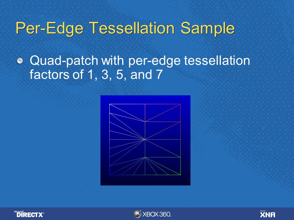 Per-Edge Tessellation Sample Quad-patch with per-edge tessellation factors of 1, 3, 5, and 7