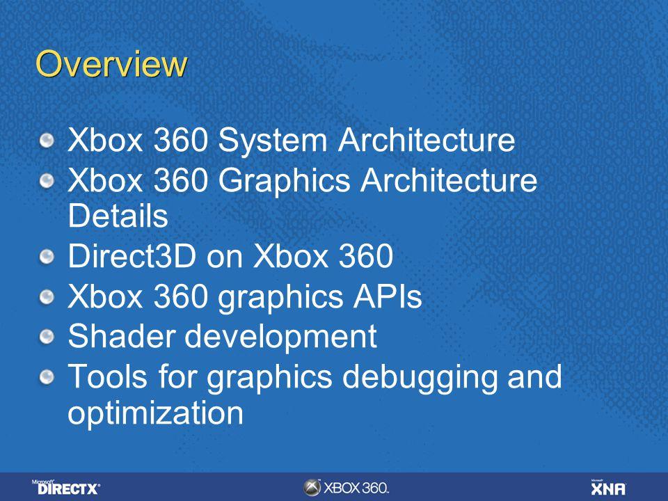 Xbox 360 512 MB system memory IBM 3-way symmetric core processor ATI GPU with embedded EDRAM 12x DVD Optional Hard disk