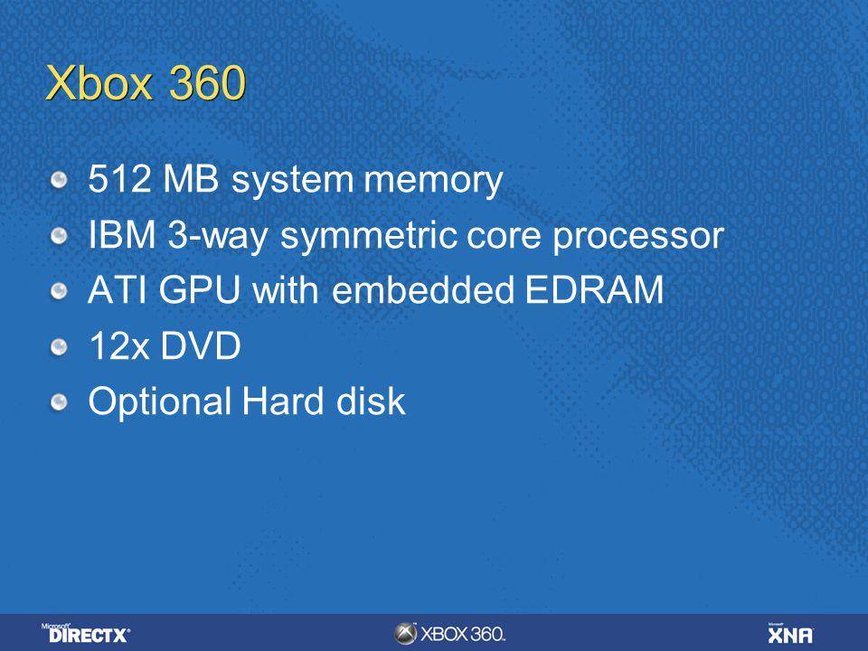 The Xbox 360 GPU Custom silicon designed by ATi Technologies Inc.