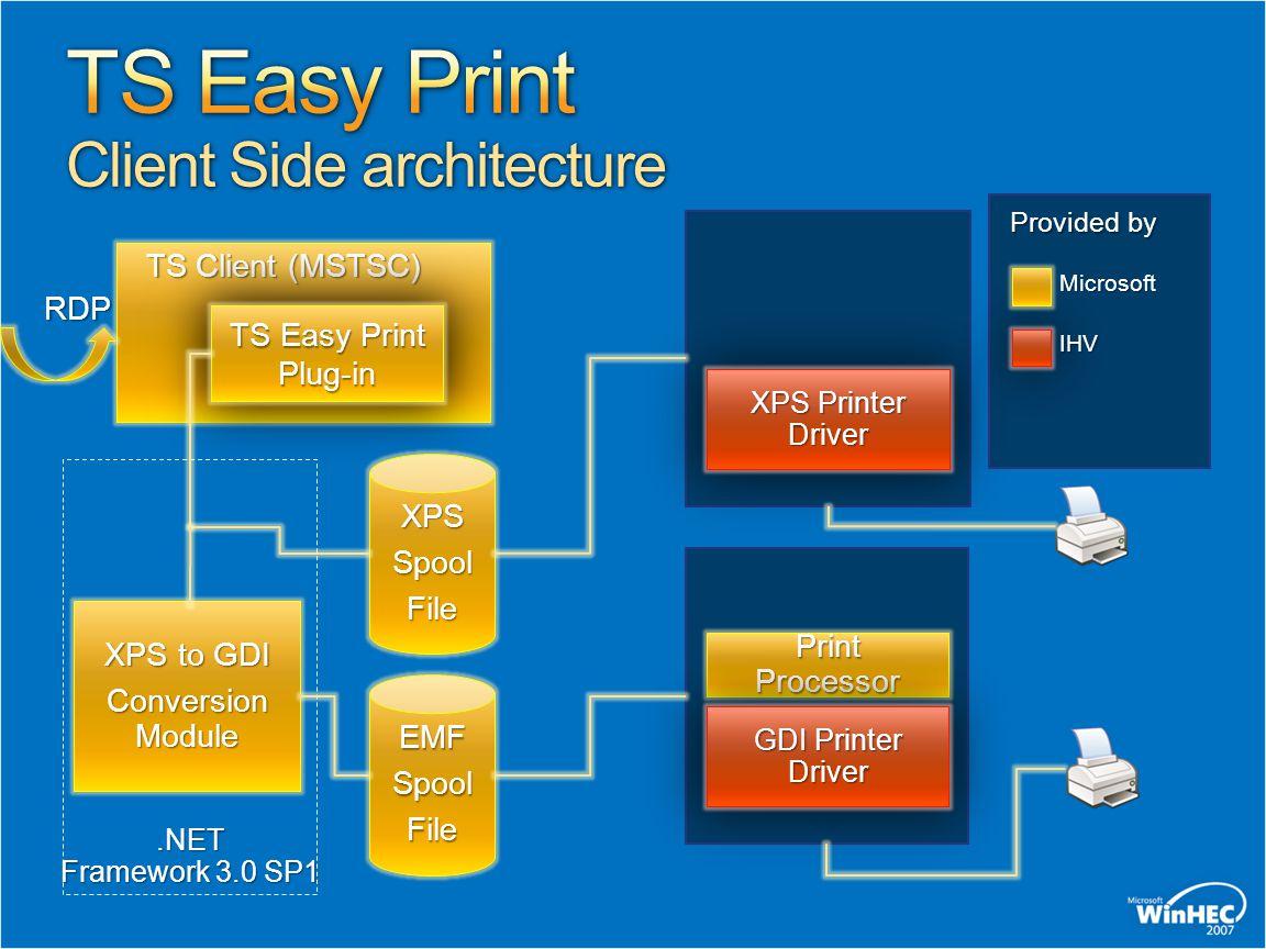 XPS to GDI Conversion Module.NET Framework 3.0 SP1 Print Processor GDI Printer Driver TS Client (MSTSC) TS Client (MSTSC) TS Easy Print Plug-in EMFSpo