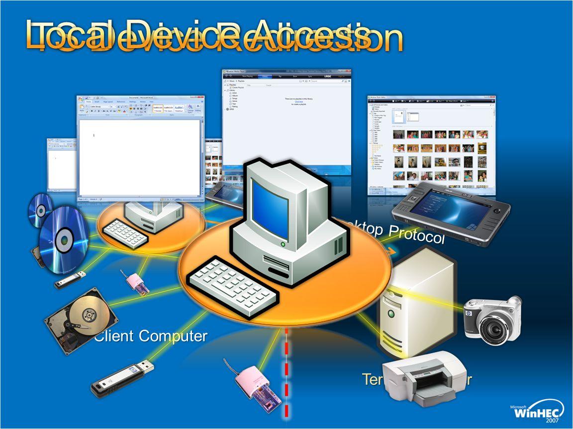 Applications Terminal Server Remote Desktop Protocol Client Computer