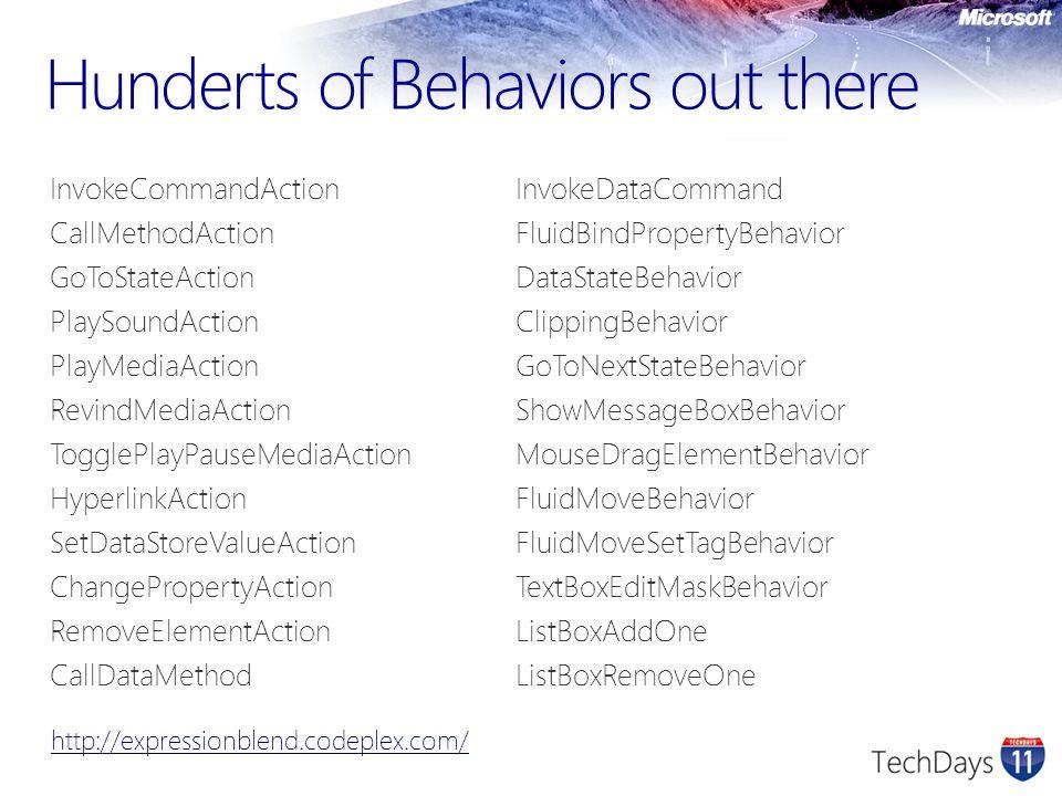 Hunderts of Behaviors out there InvokeCommandAction CallMethodAction GoToStateAction PlaySoundAction PlayMediaAction RevindMediaAction TogglePlayPause