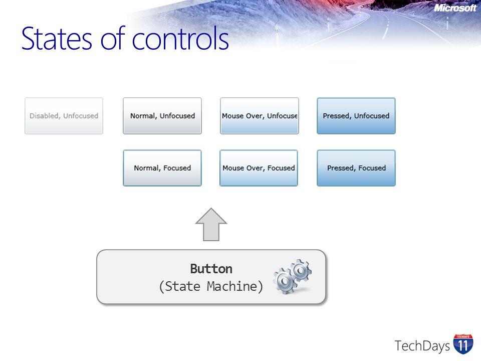 States of controls Button (State Machine)