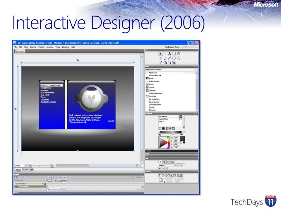 Designtime vs. Runtime Experience