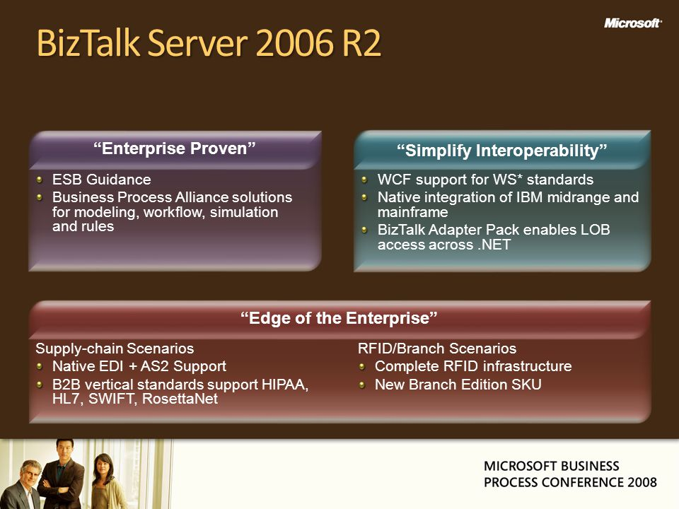 ESB Guidance Business Process Alliance solutions for modeling, workflow, simulation and rules BizTalk Server 2006 R2 Enterprise Proven WCF support for WS* standards Native integration of IBM midrange and mainframe BizTalk Adapter Pack enables LOB access across.NET Simplify Interoperability Edge of the Enterprise Supply-chain Scenarios Native EDI + AS2 Support B2B vertical standards support HIPAA, HL7, SWIFT, RosettaNet RFID/Branch Scenarios Complete RFID infrastructure New Branch Edition SKU