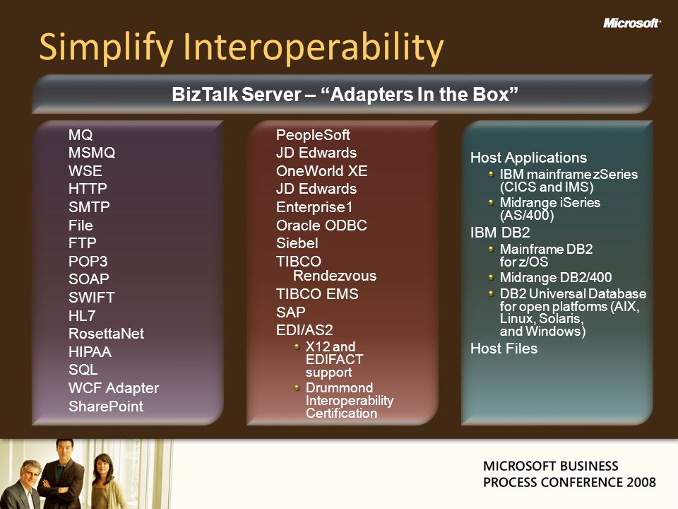 Simplify Interoperability PeopleSoft JD Edwards OneWorld XE JD Edwards Enterprise1 Oracle ODBC Siebel TIBCO Rendezvous TIBCO EMS SAP EDI/AS2 X12 and EDIFACT support Drummond Interoperability Certification MQ MSMQ WSE HTTP SMTP File FTP POP3 SOAP SWIFT HL7 RosettaNet HIPAA SQL WCF Adapter SharePoint Host Applications IBM mainframe zSeries (CICS and IMS) Midrange iSeries (AS/400) IBM DB2 Mainframe DB2 for z/OS Midrange DB2/400 DB2 Universal Database for open platforms (AIX, Linux, Solaris, and Windows) Host Files BizTalk Server – Adapters In the Box