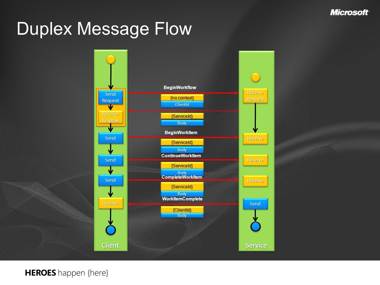 Duplex Message Flow ClientClient ServiceService {no context} ClientIdClientId BeginWorkflow {ServiceId}{ServiceId} BodyBody BeginWorkItem {ServiceId}{