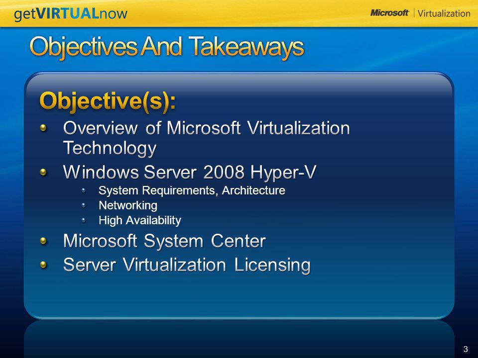 94 Hypervisor Operating System ManagementManagement