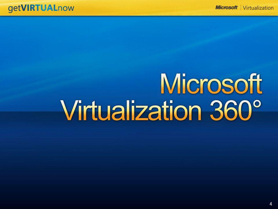 85 Hypervisor Operating SystemOperating System Management