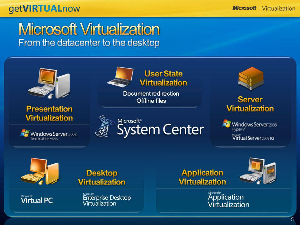 96 VMM 2008 is available as part of the System Center Server Management Suite Enterprise –Provides the rights to manage an unlimited number of operating system environments ( OSEs ) on a physical host server The Server Management Suite Enterprise is available at a price of $860 USD plus two years of SA per physical host (~$1300 ) As of January 2008, System Center Virtual Machine Manager 2008 Workgroup is available.