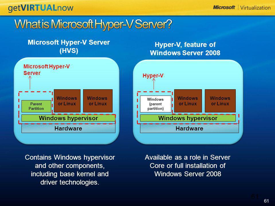 61 Microsoft Hyper-V Server (HVS) Contains Windows hypervisor and other components, including base kernel and driver technologies. Windows hypervisor