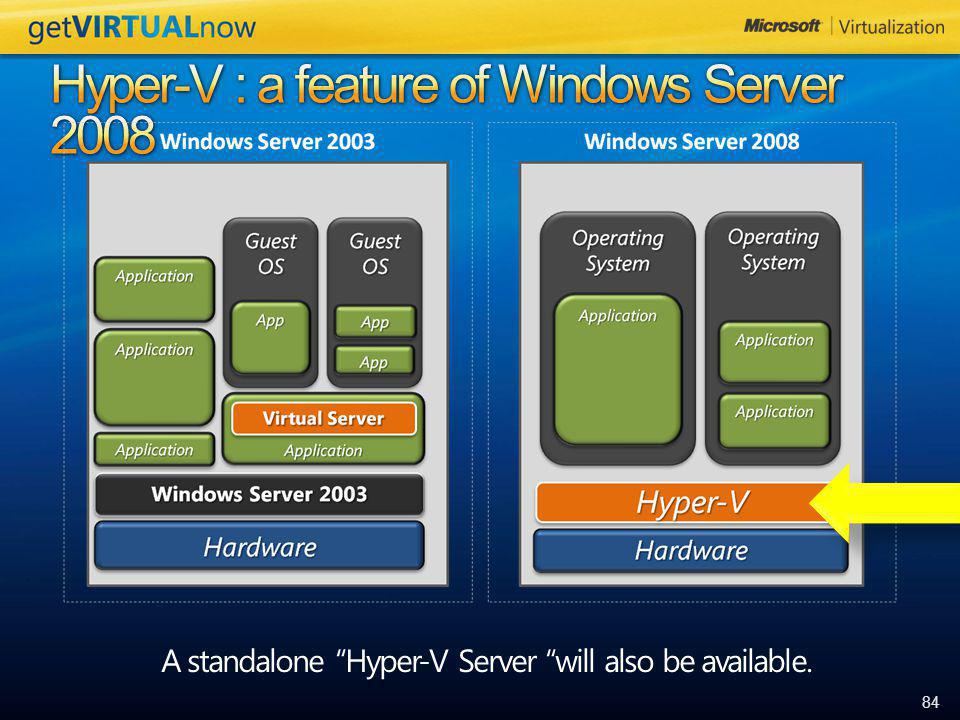 """84 A standalone """"Hyper-V Server """"will also be available."""