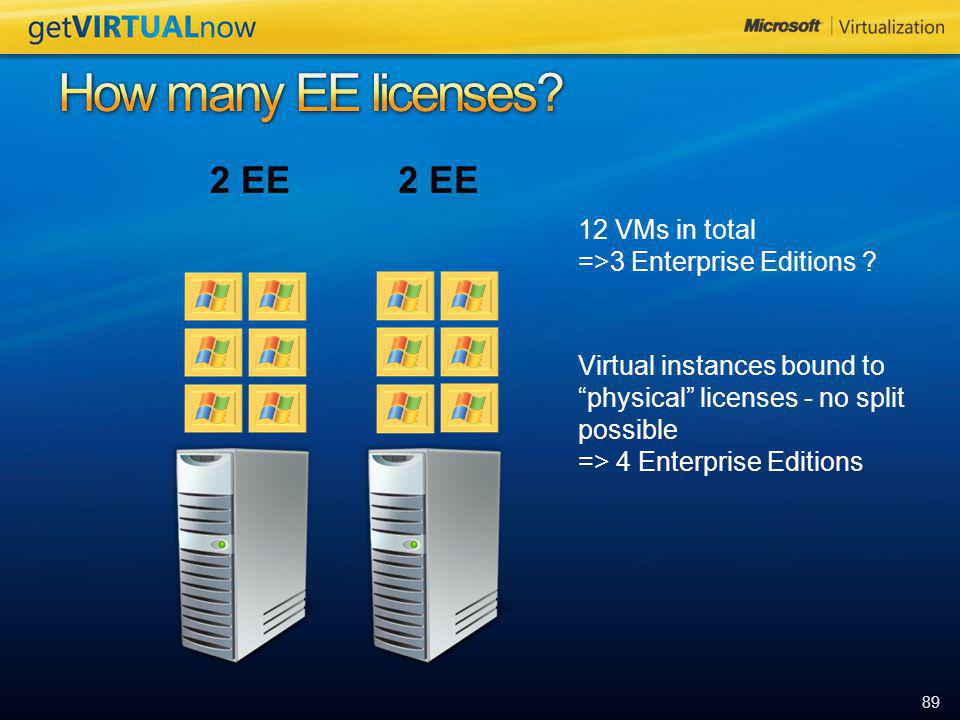 """89 2 EE Virtual instances bound to """"physical"""" licenses - no split possible => 4 Enterprise Editions 12 VMs in total =>3 Enterprise Editions ?"""