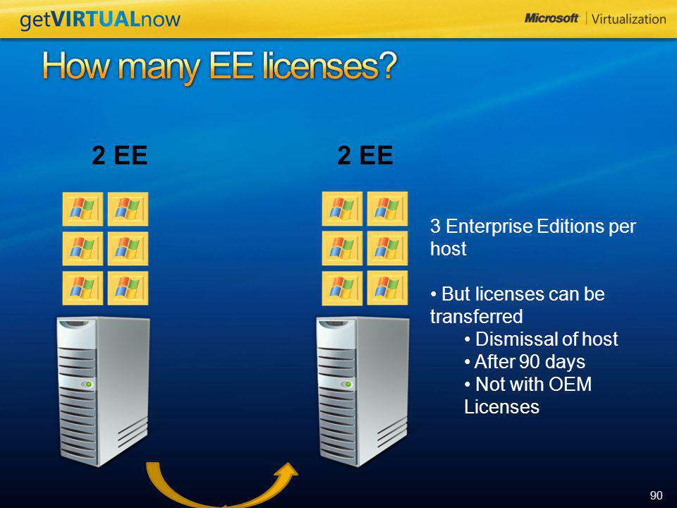 90 2 EE 3 Enterprise Editions per host But licenses can be transferred Dismissal of host After 90 days Not with OEM Licenses