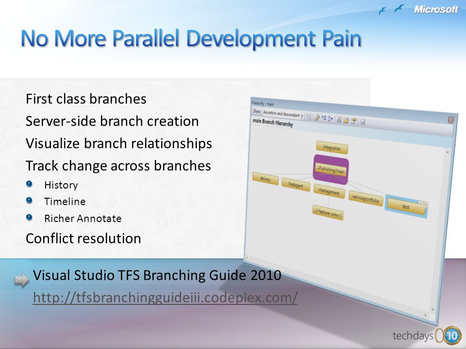 First class branches Server-side branch creation Visualize branch relationships Track change across branches History Timeline Richer Annotate Conflict resolution Visual Studio TFS Branching Guide 2010 http://tfsbranchingguideiii.codeplex.com/