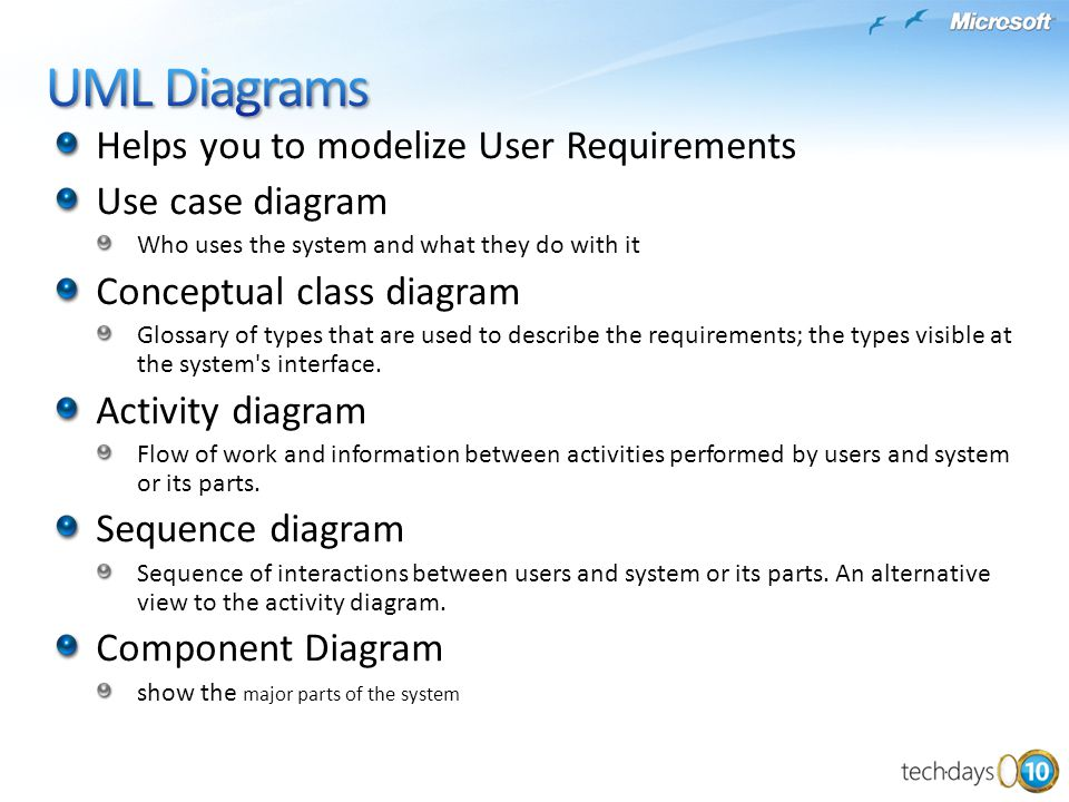 Helps you to modelize User Requirements Use case diagram Who uses the system and what they do with it Conceptual class diagram Glossary of types that