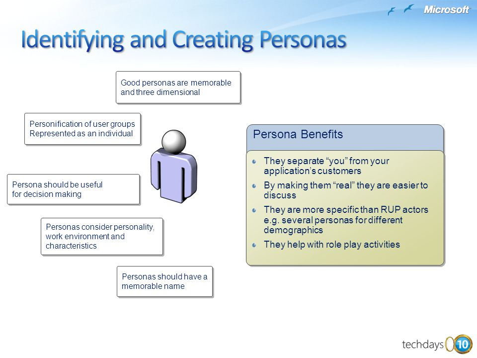 Personification of user groups Represented as an individual Personification of user groups Represented as an individual Good personas are memorable and three dimensional Good personas are memorable and three dimensional Personas consider personality, work environment and characteristics Personas consider personality, work environment and characteristics Persona should be useful for decision making Persona should be useful for decision making Personas should have a memorable name Personas should have a memorable name Persona Benefits They separate you from your application's customers By making them real they are easier to discuss They are more specific than RUP actors e.g.