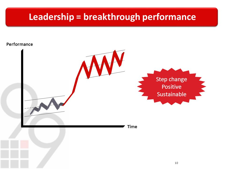 Leadership = breakthrough performance 10 Step change Positive Sustainable Performance Time