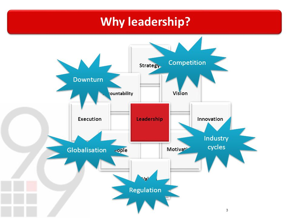 Why leadership.