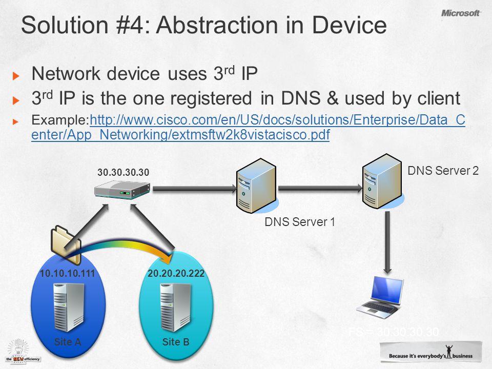 10.10.10.111 20.20.20.222 DNS Server 1 DNS Server 2 FS = 30.30.30.30 Site ASite B 30.30.30.30