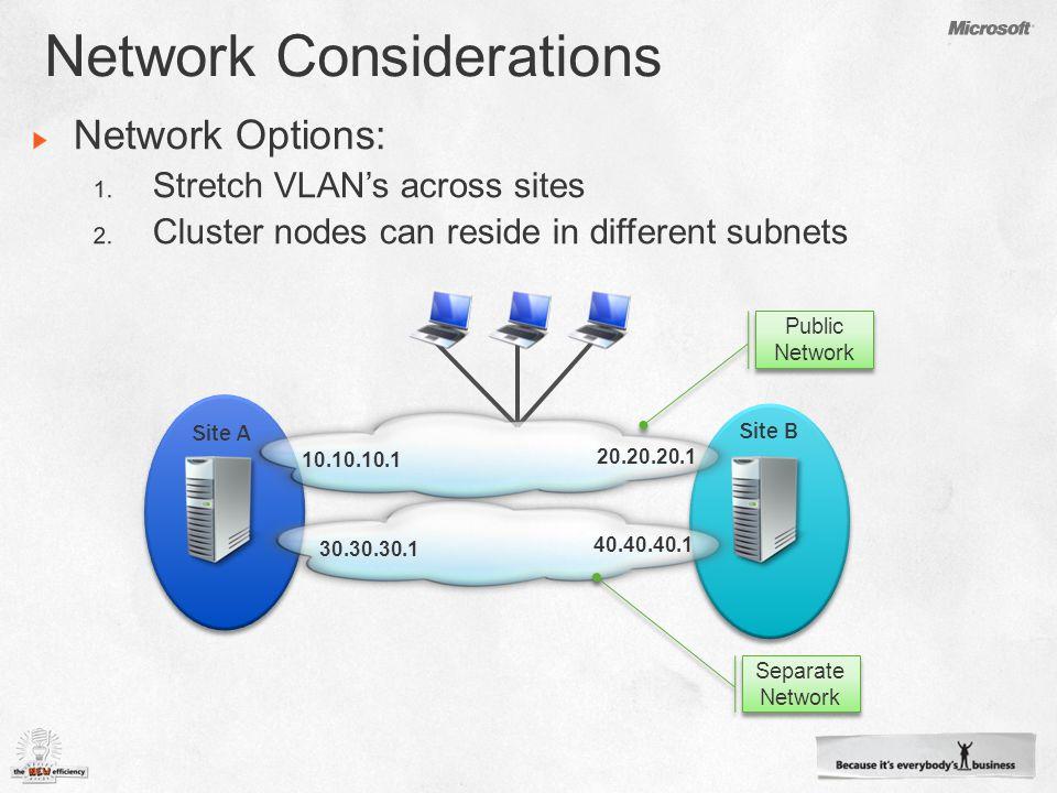 Site A Public Network Site B 10.10.10.1 20.20.20.1 30.30.30.1 40.40.40.1 Separate Network