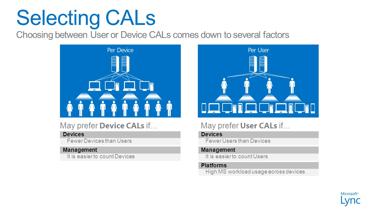 Choosing between User or Device CALs comes down to several factors May prefer Device CALs if...