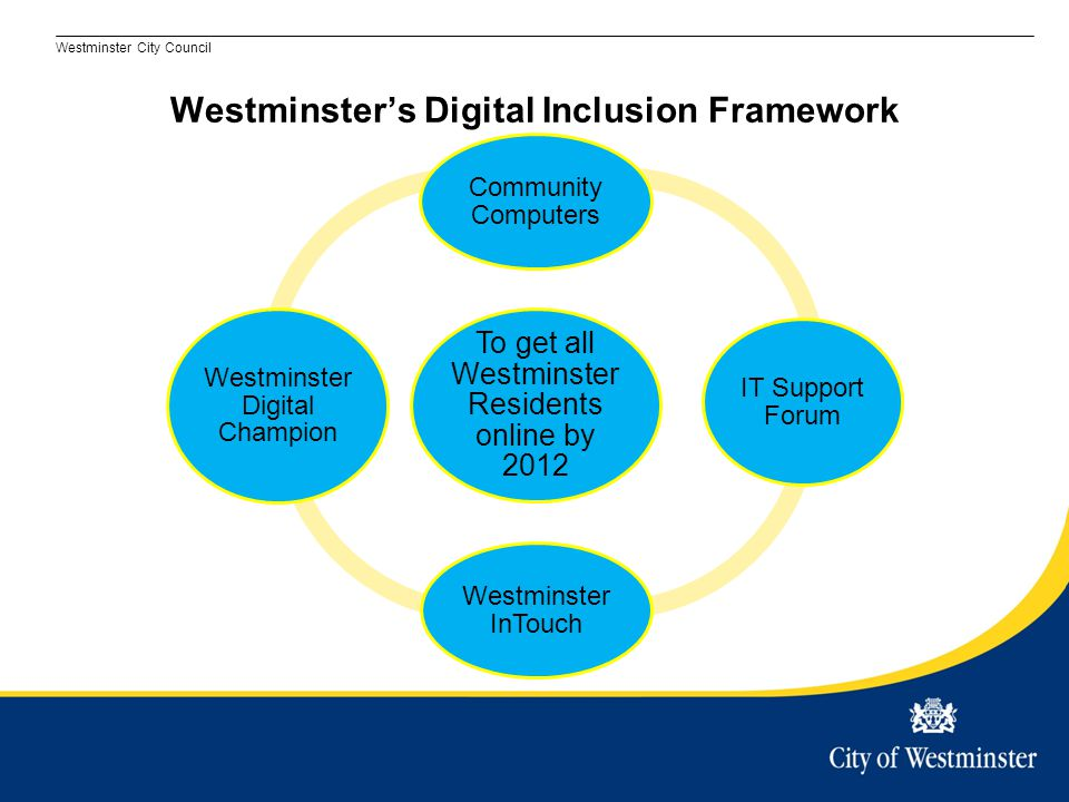 Westminster City Council Westminster's Digital Inclusion Framework To get all Westminster Residents online by 2012 Community Computers IT Support Forum Westminster InTouch Westminster Digital Champion