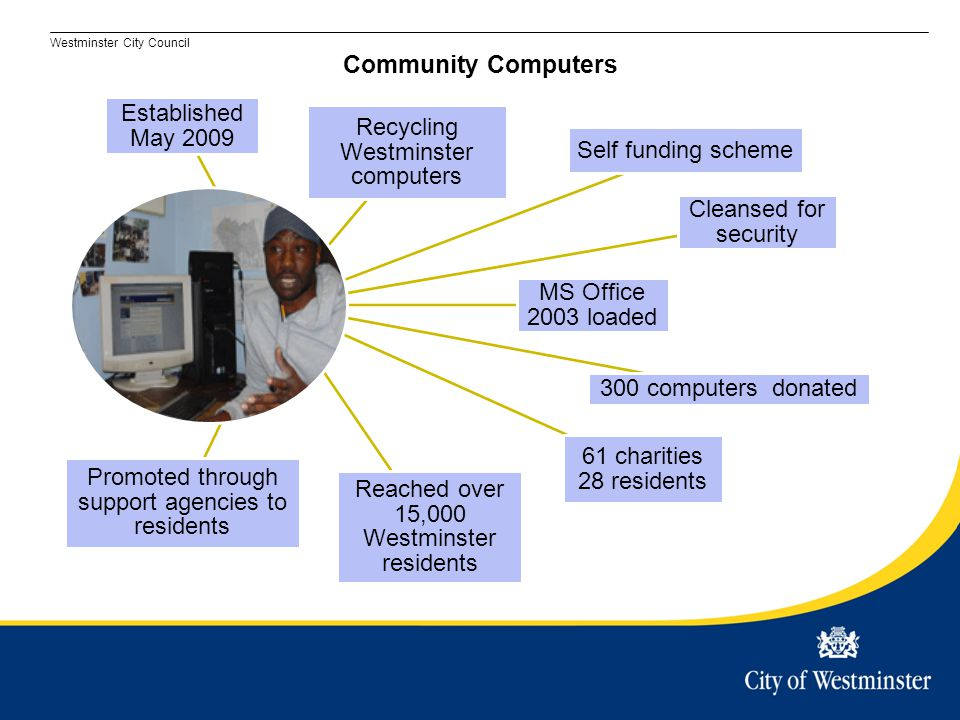 Westminster City Council Community Computers Established May 2009 Recycling Westminster computers Self funding scheme Cleansed for security MS Office 2003 loaded 300 computers donated 61 charities 28 residents Promoted through support agencies to residents Reached over 15,000 Westminster residents