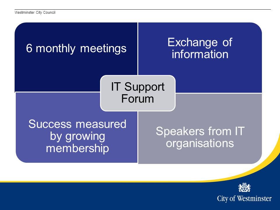 Westminster City Council 6 monthly meetings Exchange of information Success measured by growing membership Speakers from IT organisations IT Support F