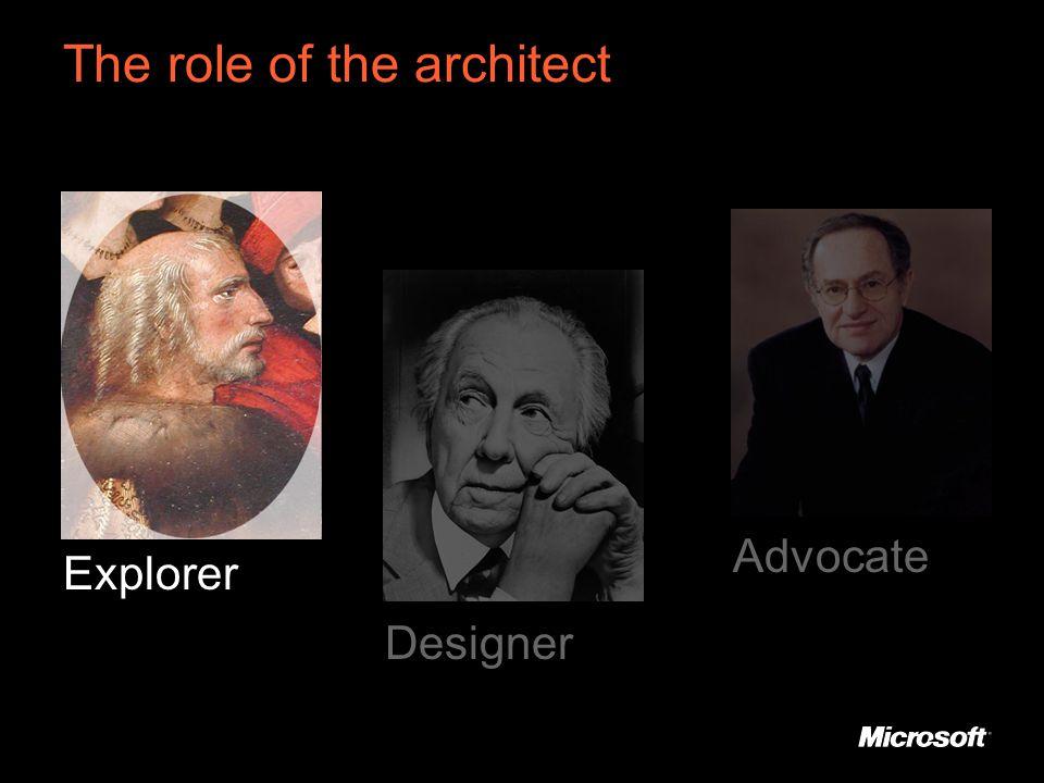 The role of the architect Explorer Designer Advocate