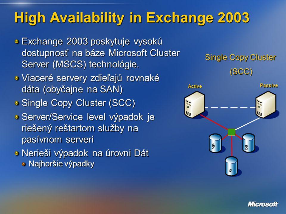 High Availability in Exchange 2003 Exchange 2003 poskytuje vysokú dostupnosť na báze Microsoft Cluster Server (MSCS) technológie.