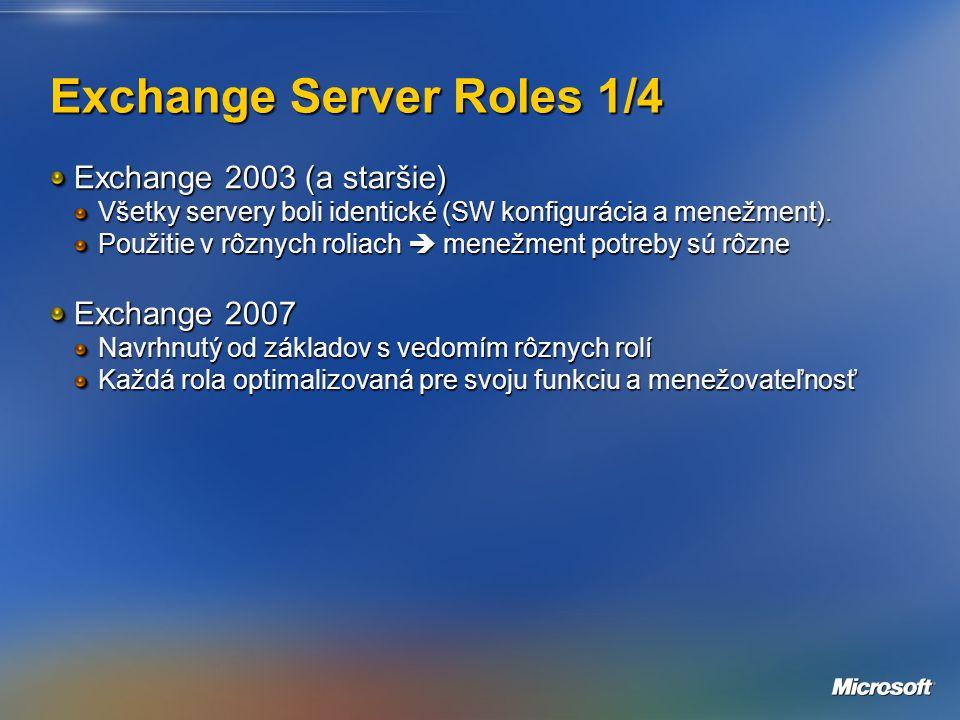 Exchange Server Roles 1/4 Exchange 2003 (a staršie) Všetky servery boli identické (SW konfigurácia a menežment).