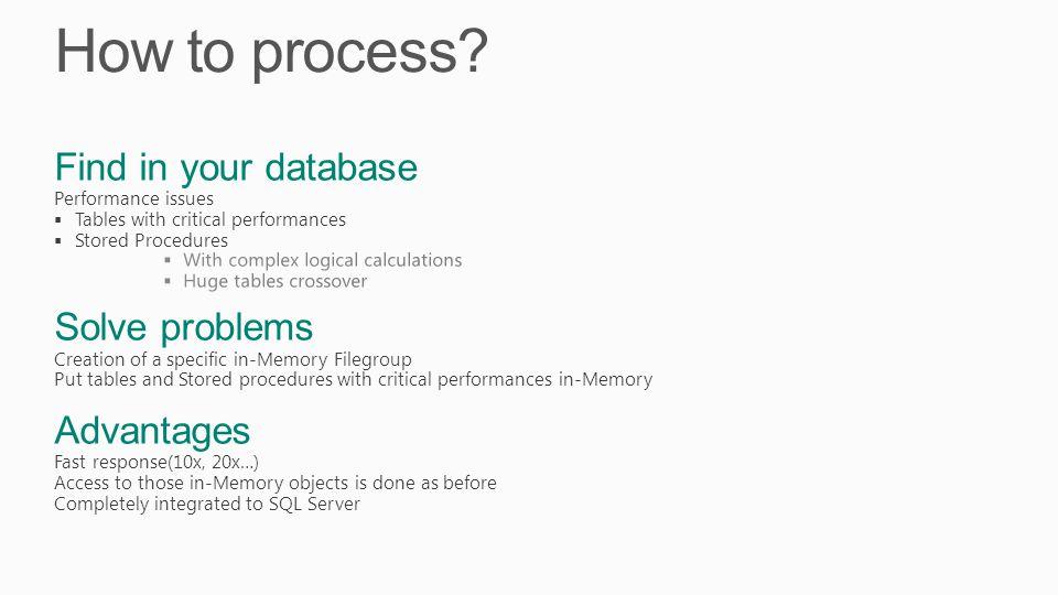 Memory Optimized Objects 40, ∞ StephAudi TimestampsNameChain ptrsCarMaque Hash index on CarMaque Hash index on name 80, ∞ GregMercedes 90, ∞ YannAudi T120: Delete(Greg, Mercedes) 80, 120