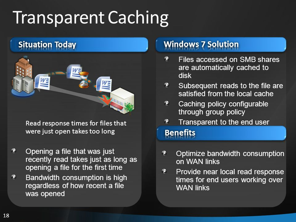 18 Transparent Caching Read response times for files that were just open takes too long Opening a file that was just recently read takes just as long as opening a file for the first time Bandwidth consumption is high regardless of how recent a file was opened Files accessed on SMB shares are automatically cached to disk Subsequent reads to the file are satisfied from the local cache Caching policy configurable through group policy Transparent to the end user Optimize bandwidth consumption on WAN links Provide near local read response times for end users working over WAN links