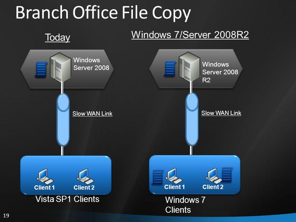 19 Branch Office File Copy Windows Server 2008 R2 Slow WAN Link Client 1Client 2 Windows 7/Server 2008R2 Windows 7 Clients Windows Server 2008 Slow WA