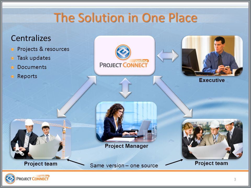 The Solution in One Place 3 Same version – one source Project team Project Manager Executive Centralizes Projects & resources Task updates Documents Reports