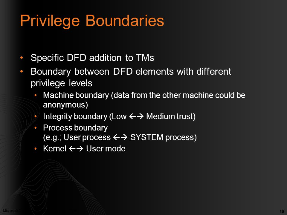 Microsoft Confidential. © Microsoft Corp. 2005 10 Privilege Boundaries Specific DFD addition to TMs Boundary between DFD elements with different privi