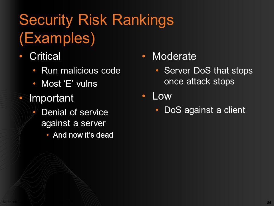 Microsoft Confidential. © Microsoft Corp. 2005 24 Security Risk Rankings (Examples) Critical Run malicious code Most 'E' vulns Important Denial of ser