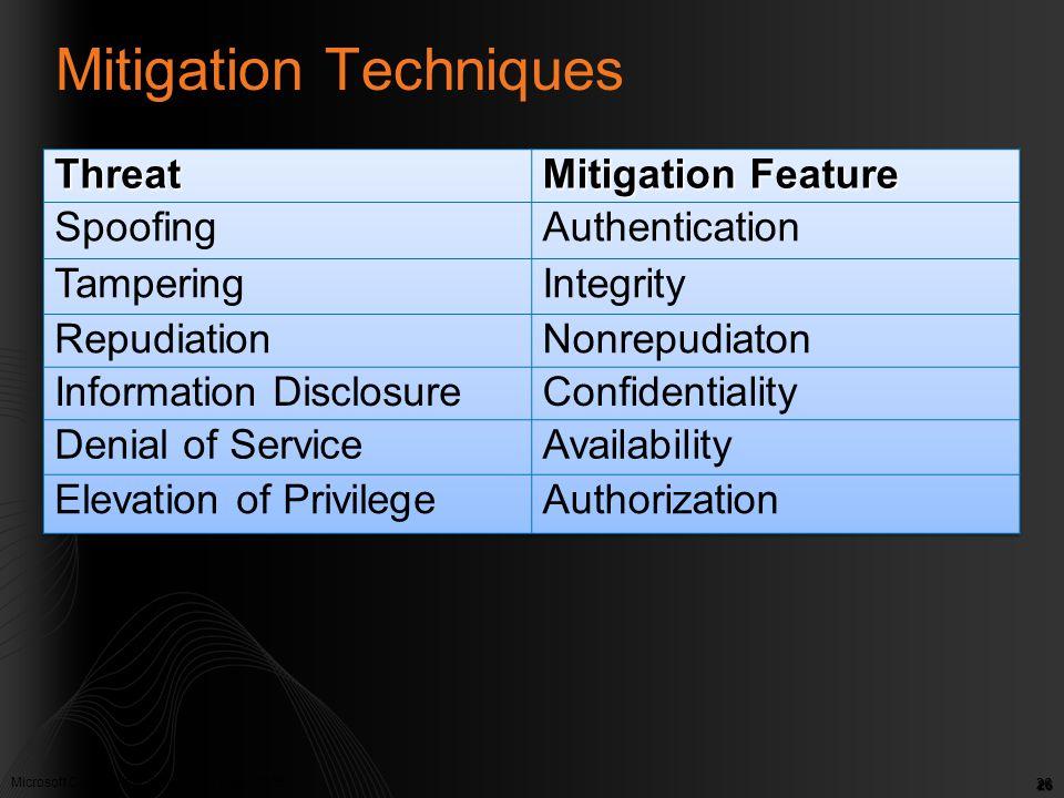 Microsoft Confidential. © Microsoft Corp. 2005 26 Mitigation Techniques