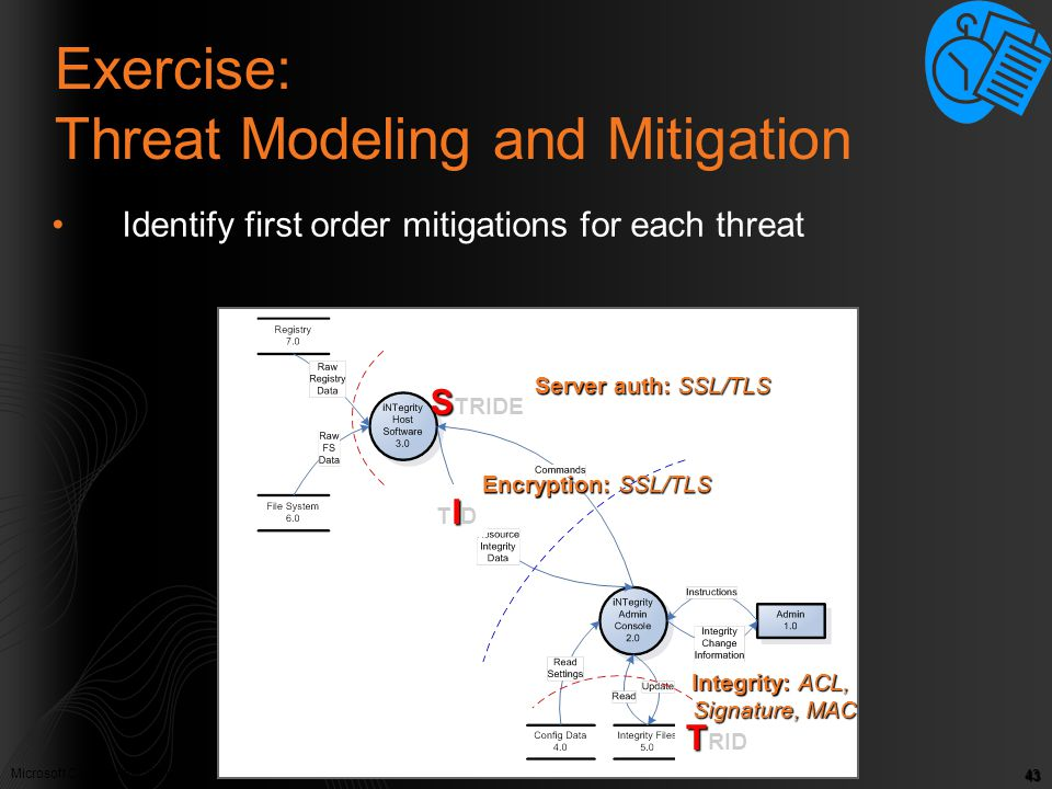Microsoft Confidential. © Microsoft Corp. 2005 43 Exercise: Threat Modeling and Mitigation Identify first order mitigations for each threat T RID S TR