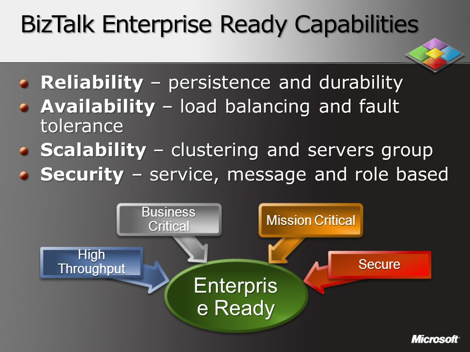 BizTalk Enterprise Ready Capabilities Reliability – persistence and durability Availability – load balancing and fault tolerance Scalability – cluster